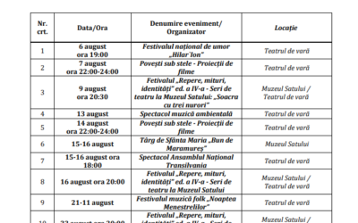 Program evenimente luna AUGUST 2020
